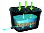 filtre biopure 2000 basic rect